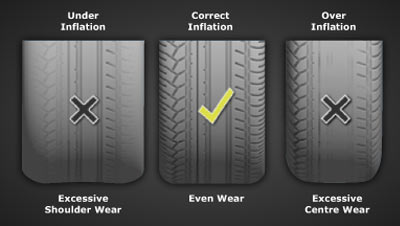 incorrect tyre inflation causes premature wear