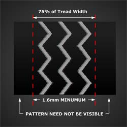 Tyre tread pattern legal depth